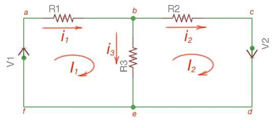 Circuit Fundamentals - Fig3