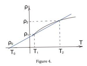 Circuit fundamentals - Fig4