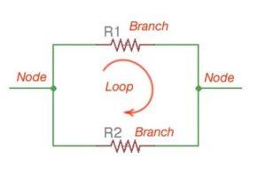 Circuit fundamentals - Fig7