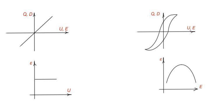 Figure 28-29