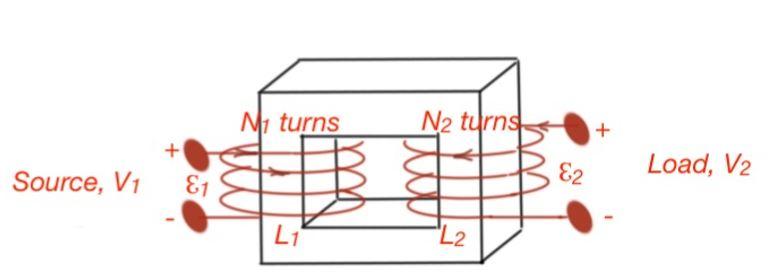 electromechfig10