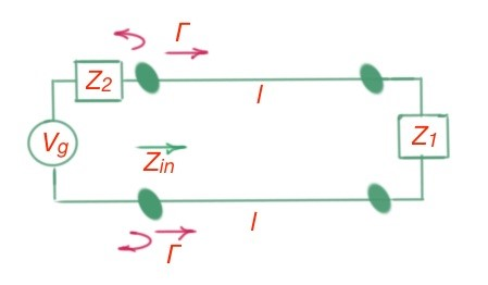 Figure 1. The arbitrary transmission line circuit