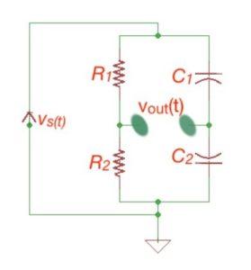 Figure 1. The bridge circuit for capacitive displacement sensor