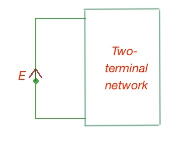 A schematic drawing of a two-terminal network