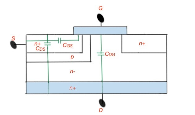 What are power MOSFET characteristics