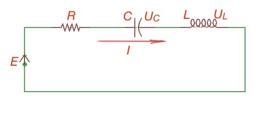 Electric circuit with series resistance, capacitance and inductance