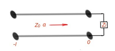 Figure 1. L-length transmission line with losses.