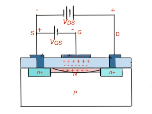 Figure 2. N-type depletion MOSFET in the circuit.