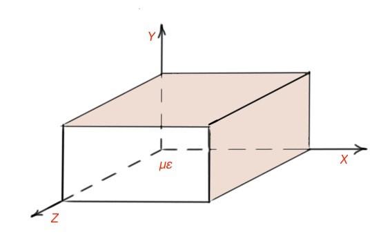 Figure 2. The scheme of a hollow rectangular waveguide.