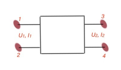 The schematic of four-terminal circuits