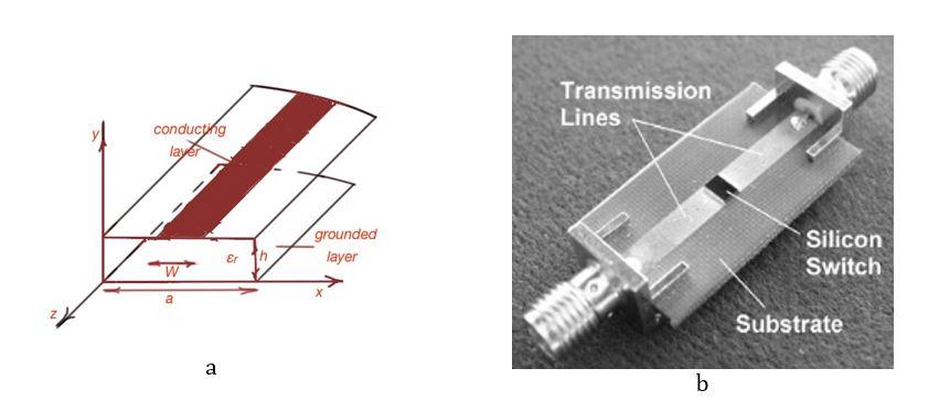 Figure 4. a – the scheme of the microstrip transmission line, b – the real microstrip transmission line.