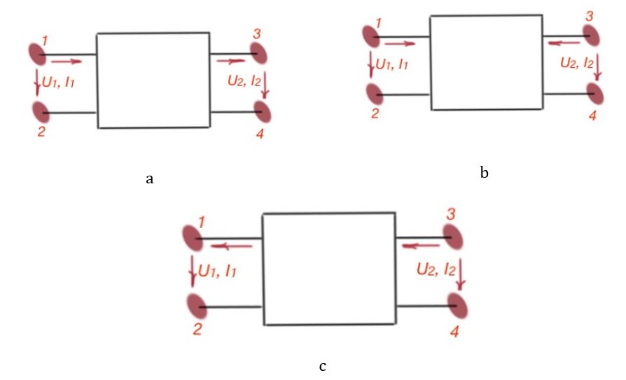Figure 2. Positive directions of currents and voltages for different types of equations for four-terminal circuits