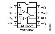 Figure 2. The pinout diagram of the instrumentation amplifier AD8221 - Analog Devices