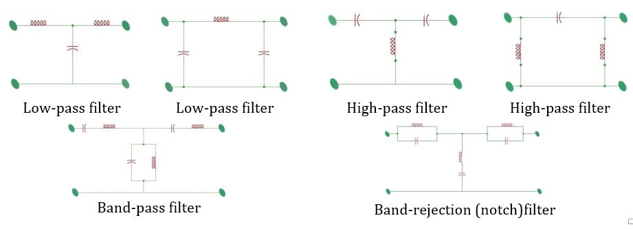 what is filtering in signal processing