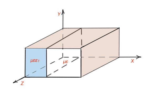 Figure 3. Partially hollow rectangular waveguide scheme.