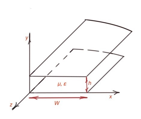 Figure 1. The scheme of the parallel plane transmission line.