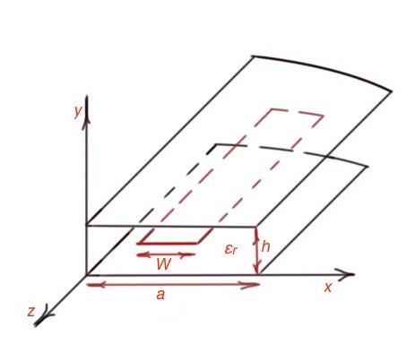 Figure 3. The scheme of a stripline structure.