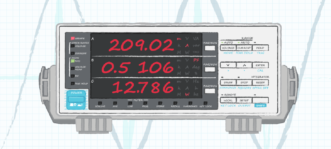CUI DC measurements