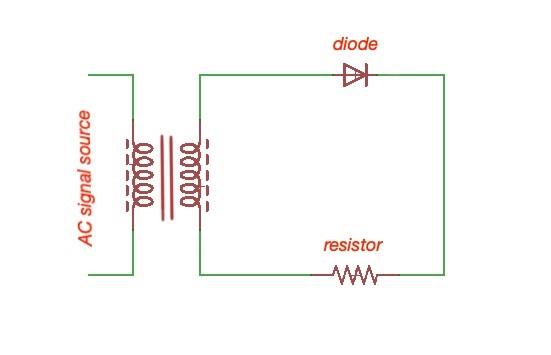 single-phase half-wave rectifier