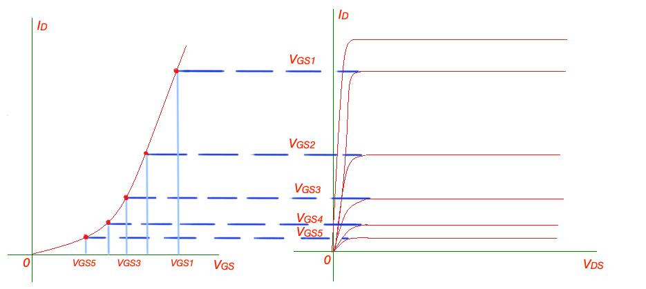JFET transistor