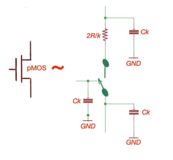Types of delay in VLSI