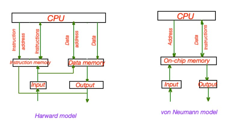 What is an embedded CPU and memory?