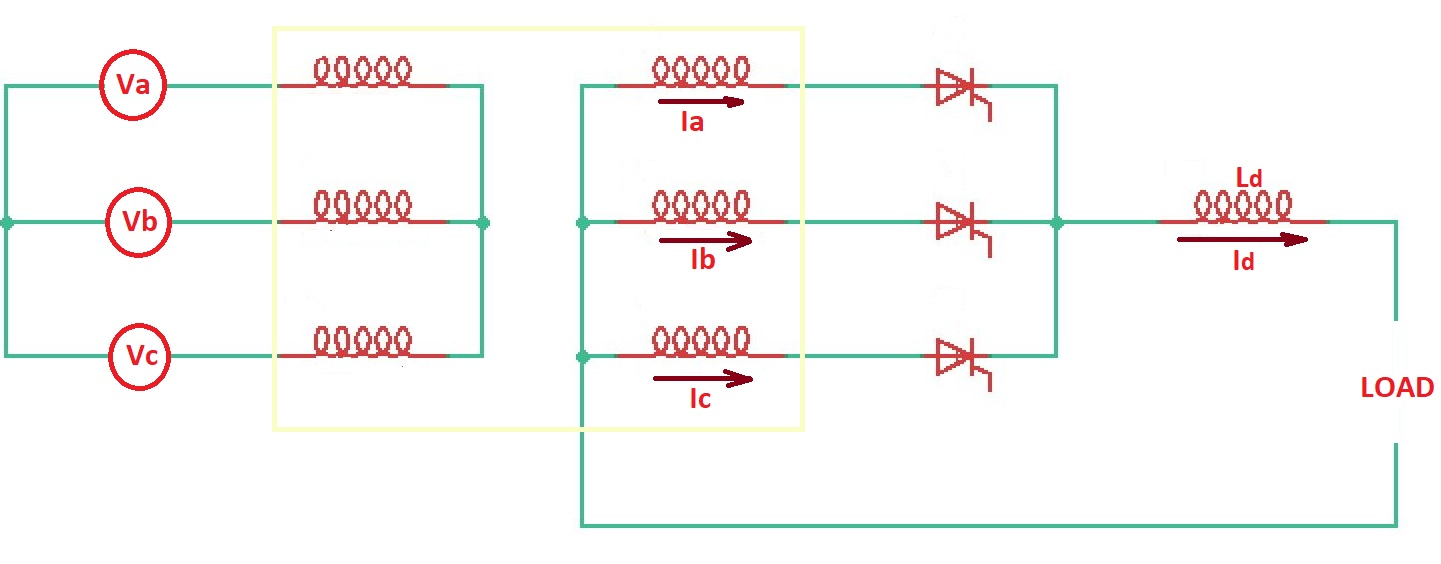 Three phase controlled rectifier