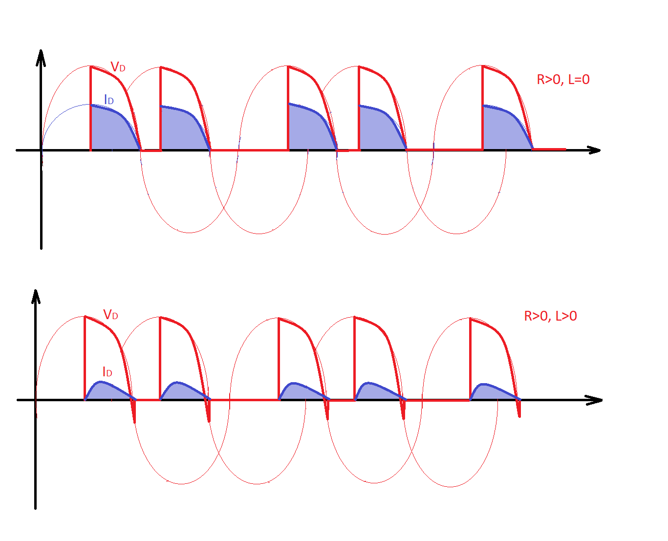 What is line-commutated three-phase rectifier?