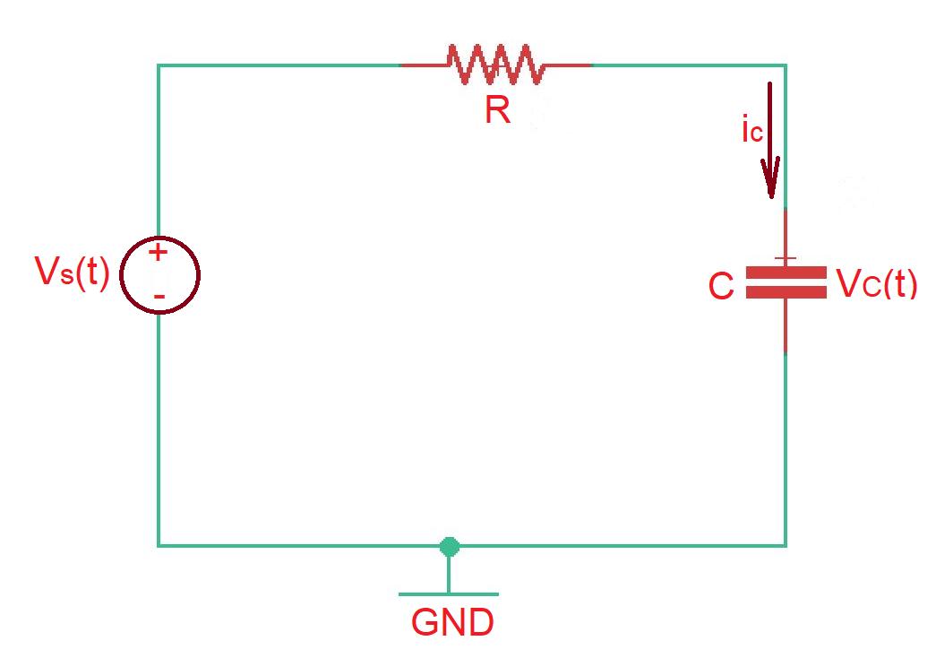 Series RC circuit analysis