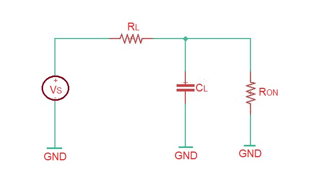 Total power dissipation in CMOS inverter