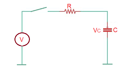 How to calculate power and energy in RC circuit