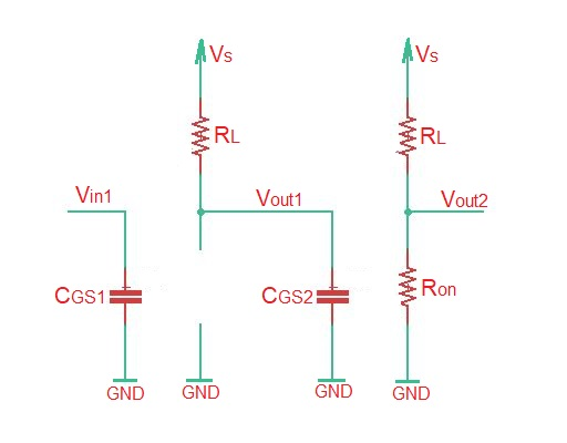 What is the propagation delay in logic gates