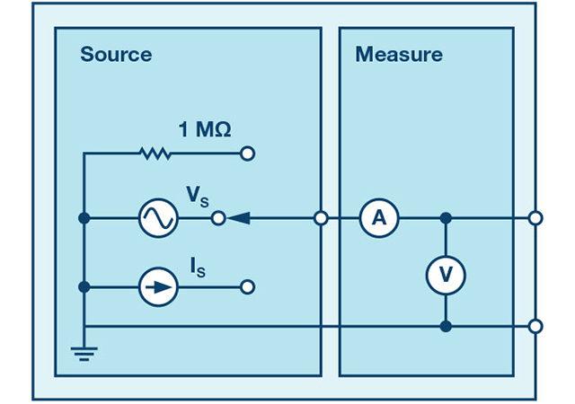 Transient Response of RL Circuit