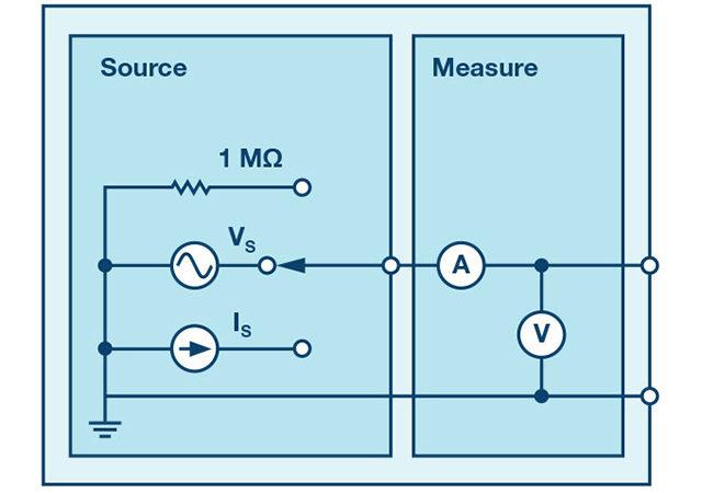 Parallel LC resonance